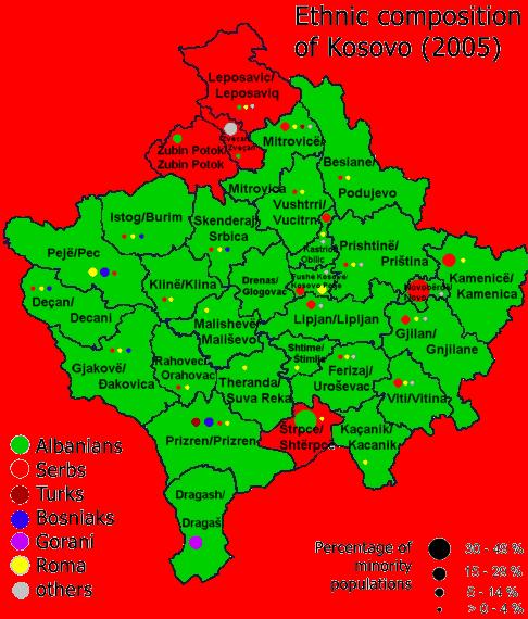 Kosovo ethnicities